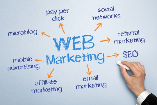 Internet Marketing Basics: Simple Strategies To Grow Your Online Audience