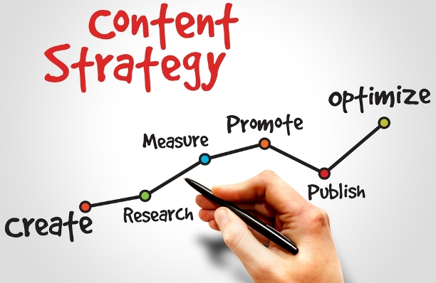 How To Develop An Effective Content Marketing Campaign